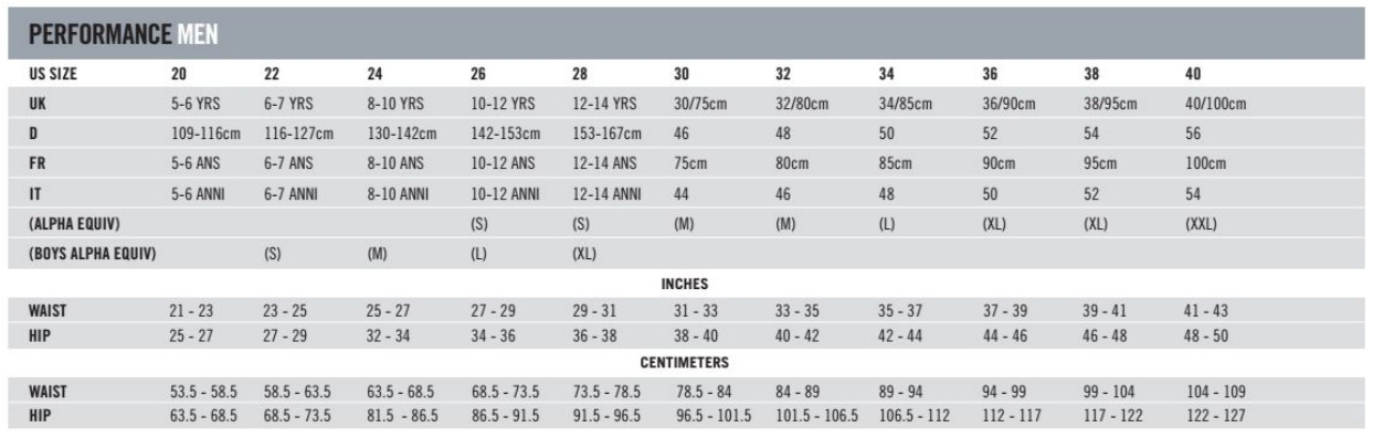 Nike Mens And Boys Size Guide 2020