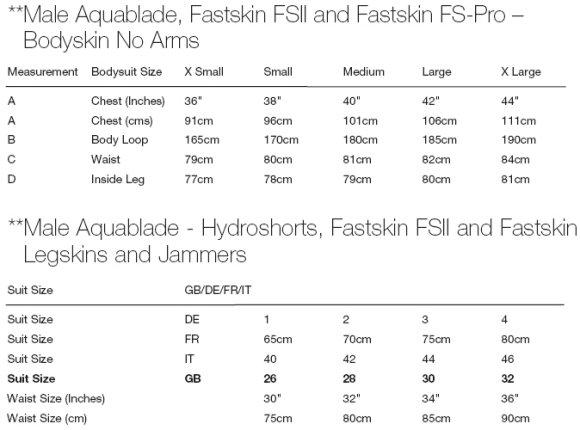 Speedo fastskin fsii fs pro male sizing charts.